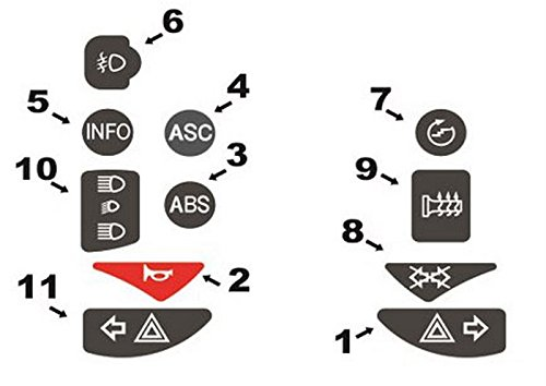 BMW R1200GSF650GSF800GSF700GSR1200RR1200SR1200STK1200RF800RF800SF800ST control switch replacement decals